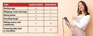 hand-blender-and-hand-mixer-infographic